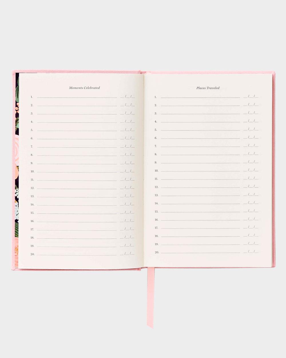 Keepsake päiväkirjan aukeama